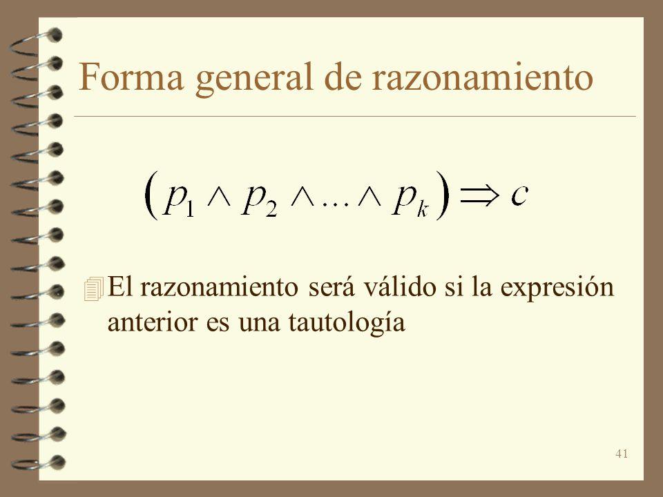 41 Forma general de razonamiento 4 El razonamiento será válido si la expresión anterior es una tautología