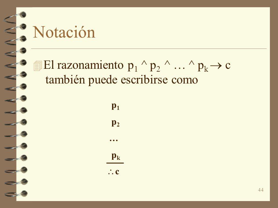 44 Notación 4 El razonamiento p 1 ^ p 2 ^ … ^ p k c también puede escribirse como p 1 p 2 … p k c
