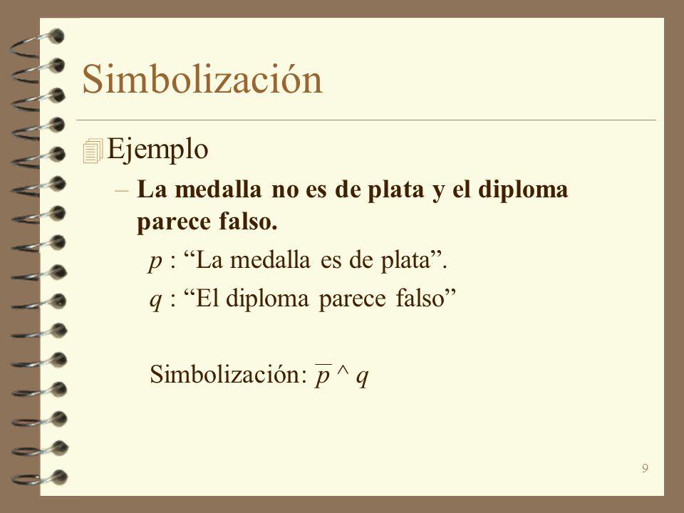 9 Simbolización 4 Ejemplo –La medalla no es de plata y el diploma parece falso. p : La medalla es de plata. q : El diploma parece falso Simbolización: