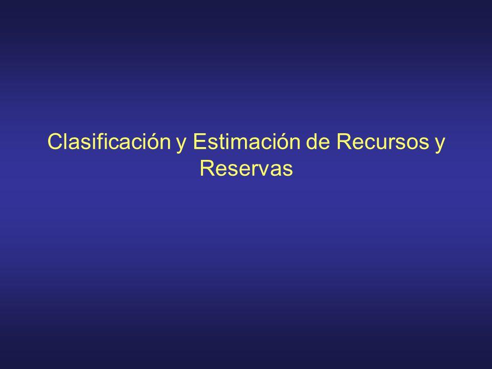 Clasificación de recursos y reservas de Mc Kelvey