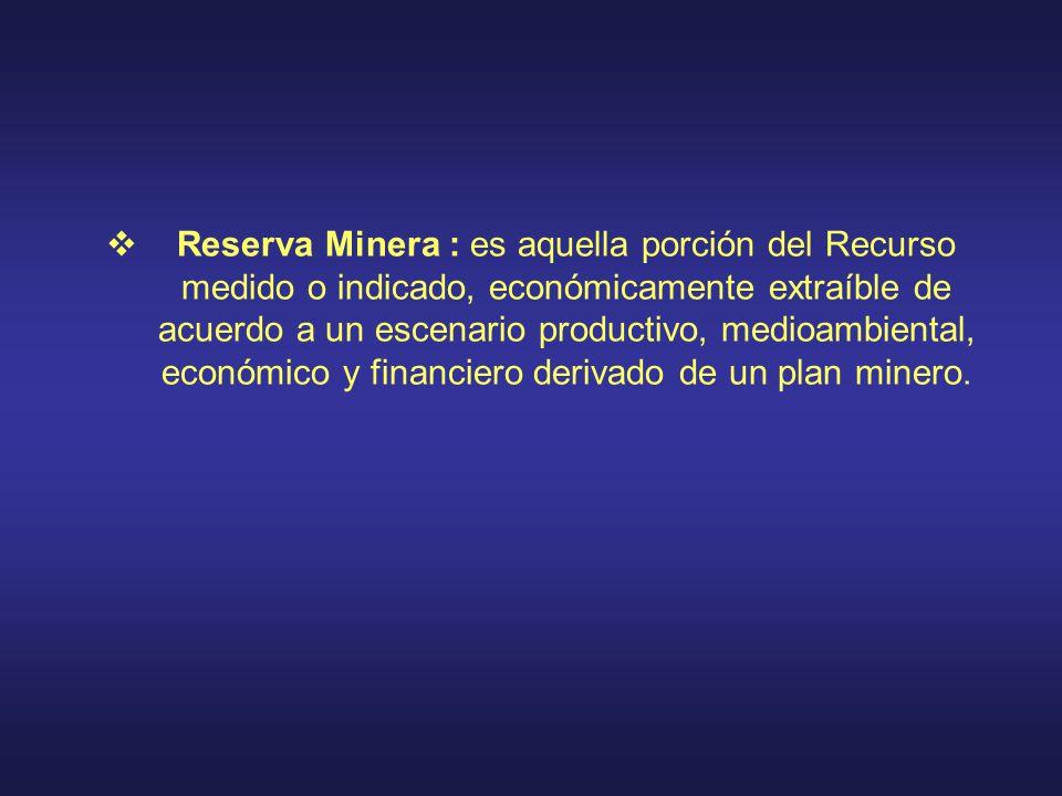Reserva Minera : es aquella porción del Recurso medido o indicado, económicamente extraíble de acuerdo a un escenario productivo, medioambiental, económico y financiero derivado de un plan minero.