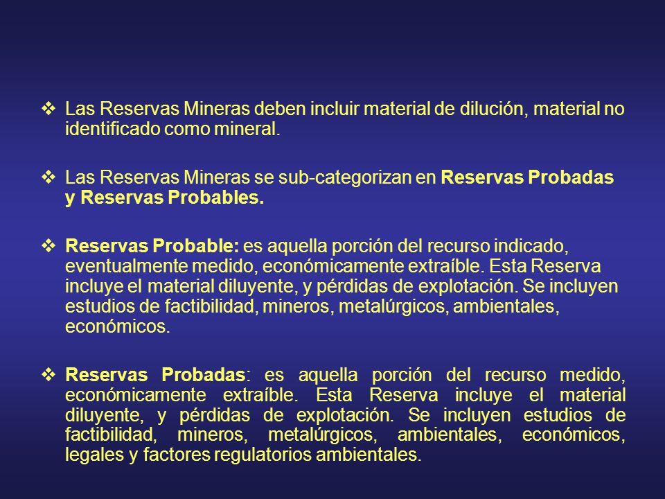 Las Reservas Mineras deben incluir material de dilución, material no identificado como mineral. Las Reservas Mineras se sub-categorizan en Reservas Pr