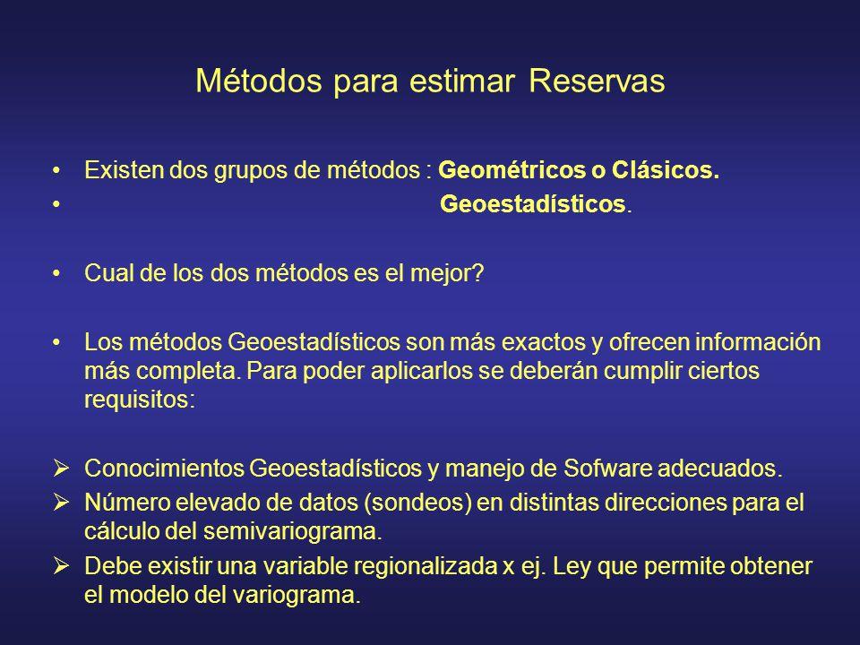 Métodos para estimar Reservas Existen dos grupos de métodos : Geométricos o Clásicos. Geoestadísticos. Cual de los dos métodos es el mejor? Los método
