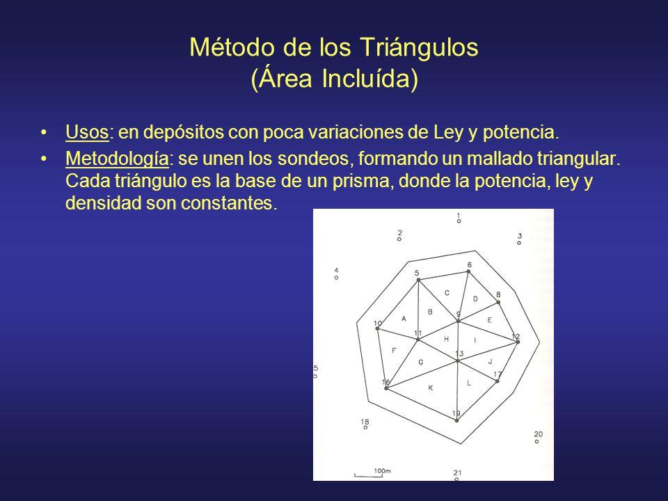 Método de los Triángulos (Área Incluída) Usos: en depósitos con poca variaciones de Ley y potencia. Metodología: se unen los sondeos, formando un mall