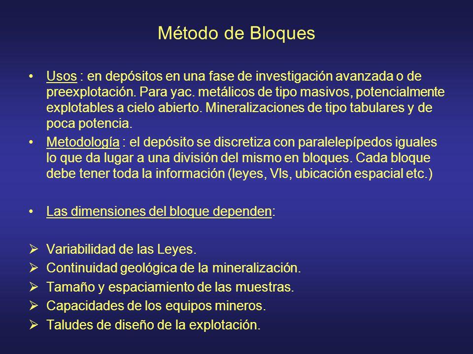 Método de Bloques Usos : en depósitos en una fase de investigación avanzada o de preexplotación. Para yac. metálicos de tipo masivos, potencialmente e