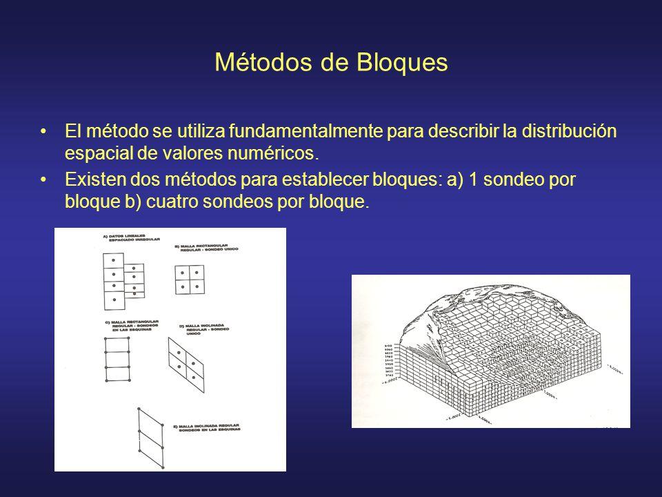 Métodos de Bloques El método se utiliza fundamentalmente para describir la distribución espacial de valores numéricos. Existen dos métodos para establ