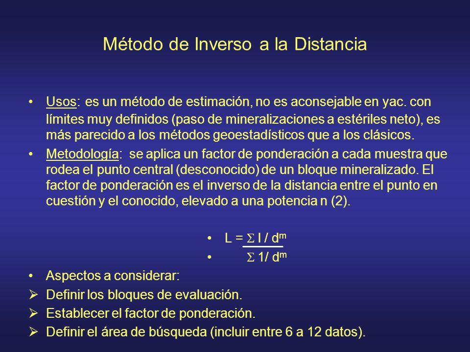 Método de Inverso a la Distancia Usos: es un método de estimación, no es aconsejable en yac. con límites muy definidos (paso de mineralizaciones a est