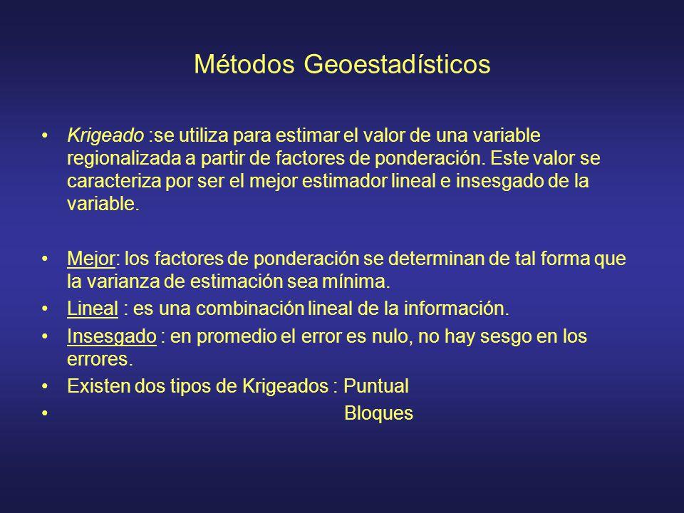 Métodos Geoestadísticos Krigeado :se utiliza para estimar el valor de una variable regionalizada a partir de factores de ponderación. Este valor se ca
