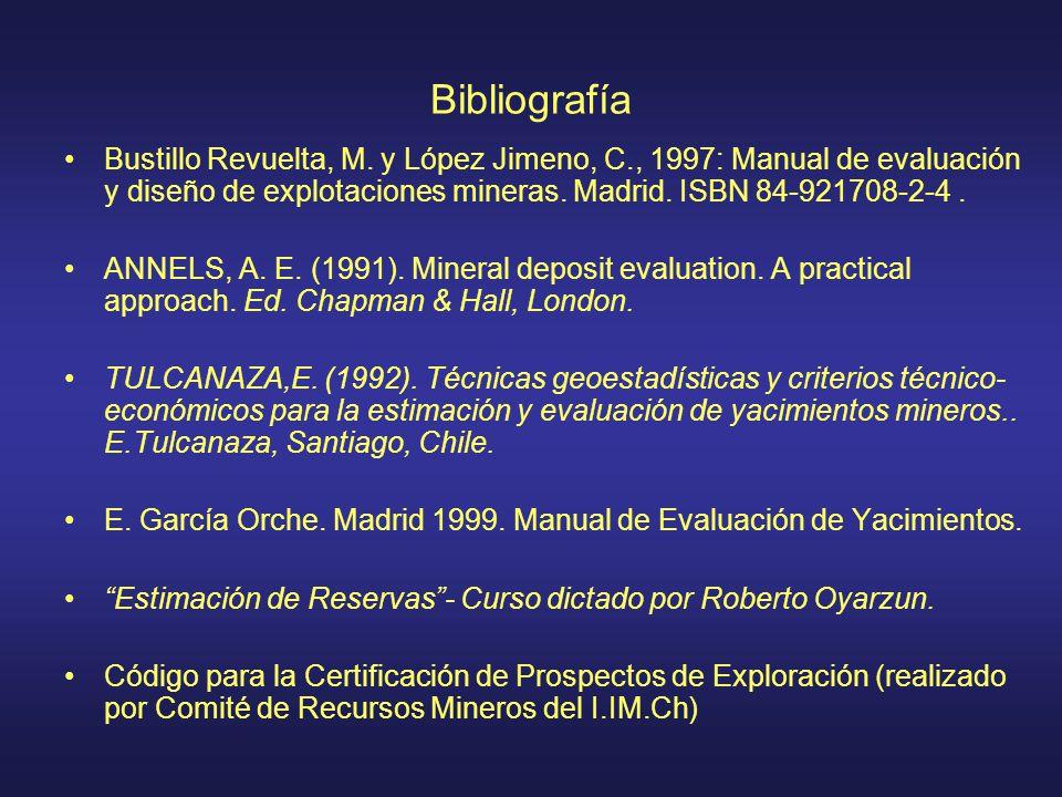 Bibliografía Bustillo Revuelta, M. y López Jimeno, C., 1997: Manual de evaluación y diseño de explotaciones mineras. Madrid. ISBN 84-921708-2-4. ANNEL