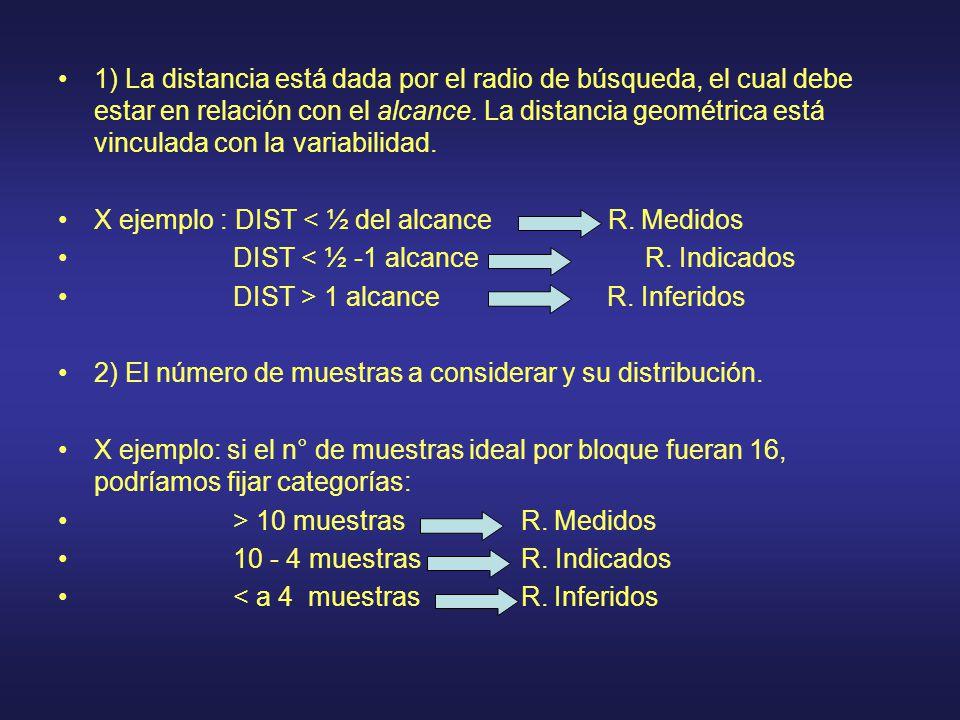 1) La distancia está dada por el radio de búsqueda, el cual debe estar en relación con el alcance. La distancia geométrica está vinculada con la varia