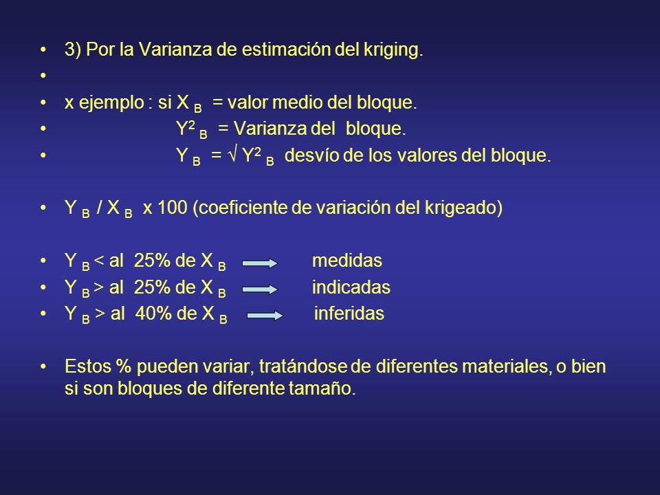 3) Por la Varianza de estimación del kriging. x ejemplo : si X B = valor medio del bloque. Y 2 B = Varianza del bloque. Y B = Y 2 B desvío de los valo