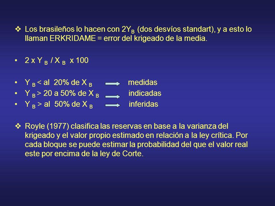 Los brasileños lo hacen con 2Y B (dos desvíos standart), y a esto lo llaman ERKRIDAME = error del krigeado de la media. 2 x Y B / X B x 100 Y B < al 2