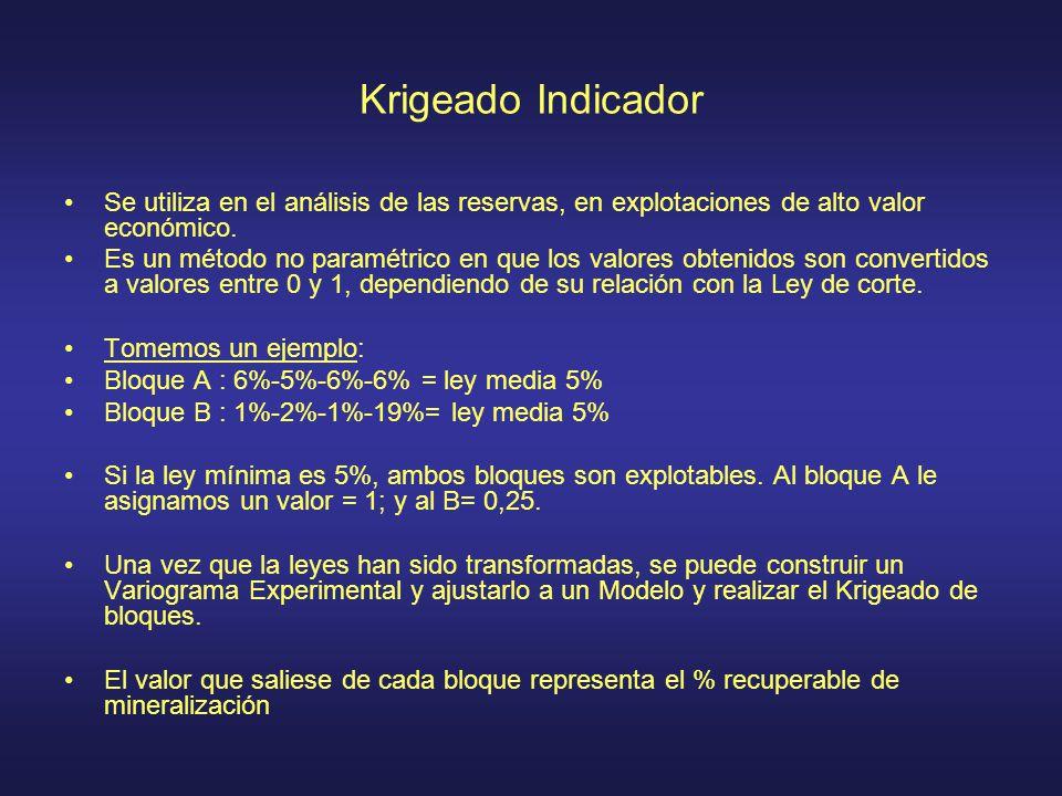 Krigeado Indicador Se utiliza en el análisis de las reservas, en explotaciones de alto valor económico. Es un método no paramétrico en que los valores