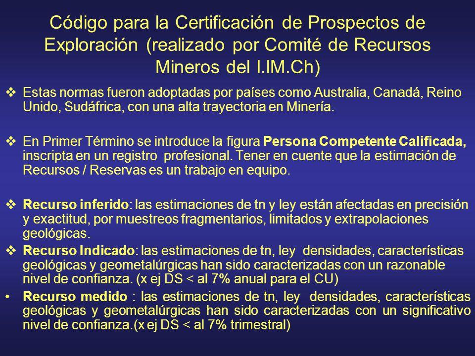 Código para la Certificación de Prospectos de Exploración (realizado por Comité de Recursos Mineros del I.IM.Ch) Estas normas fueron adoptadas por países como Australia, Canadá, Reino Unido, Sudáfrica, con una alta trayectoria en Minería.
