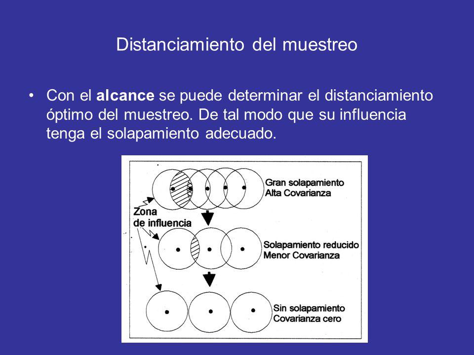 Distanciamiento del muestreo Con el alcance se puede determinar el distanciamiento óptimo del muestreo. De tal modo que su influencia tenga el solapam