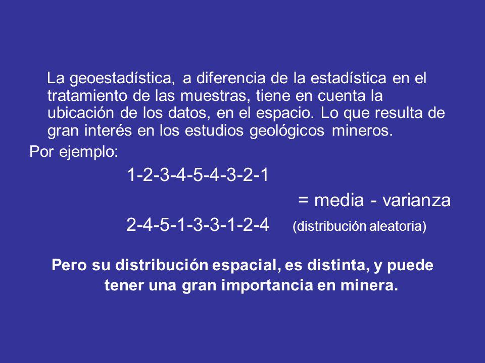 La geoestadística, a diferencia de la estadística en el tratamiento de las muestras, tiene en cuenta la ubicación de los datos, en el espacio. Lo que