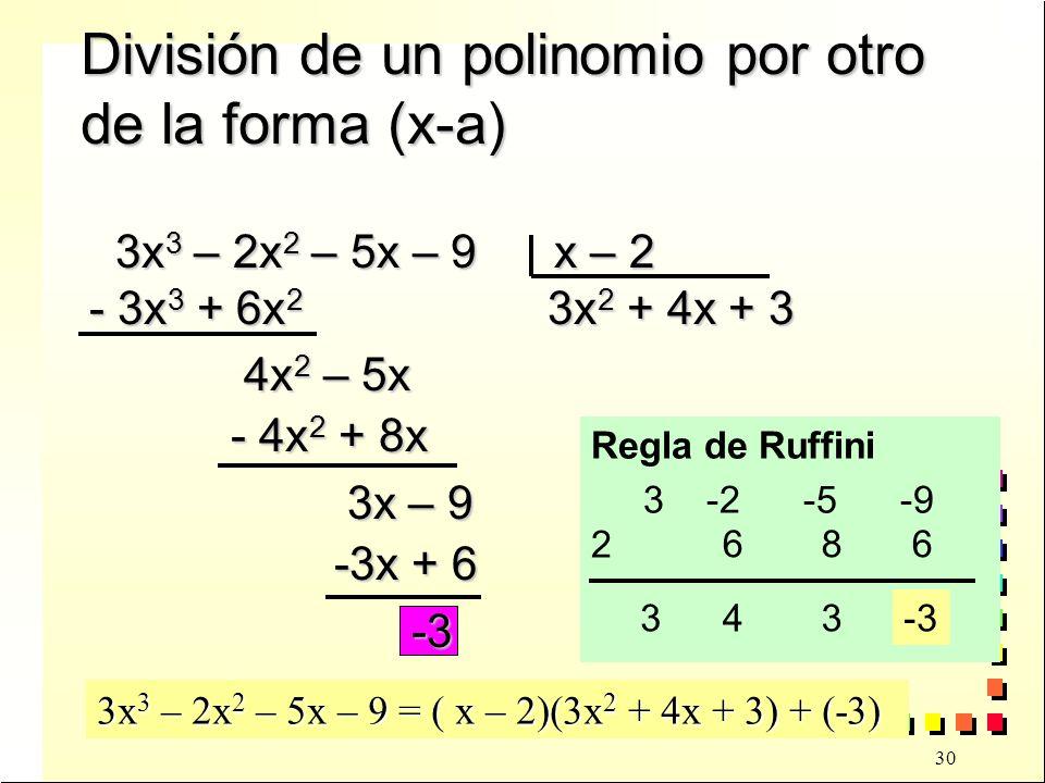 30 Regla de Ruffini 3 -2 -5 -9 2 -3 División de un polinomio por otro de la forma (x-a) 3x 3 – 2x 2 – 5x – 9 x – 2 3x 3 – 2x 2 – 5x – 9 x – 2 - 3x 3 + 6x 2 3x 2 + 4x + 3 4x 2 – 5x 4x 2 – 5x - 4x 2 + 8x - 4x 2 + 8x 3x – 9 3x – 9 -3x + 6 -3x + 6 -3 -3 3 6 4 8 3 6 3x 3 – 2x 2 – 5x – 9 = ( x – 2)(3x 2 + 4x + 3) + (-3)