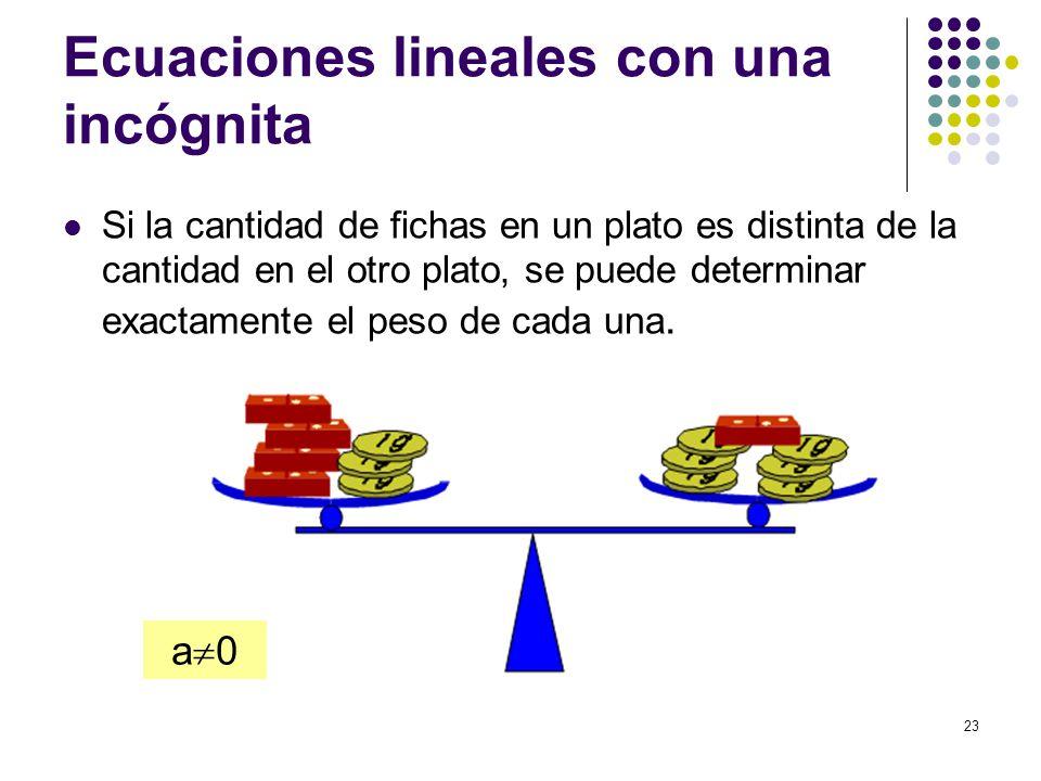 23 Ecuaciones lineales con una incógnita Si la cantidad de fichas en un plato es distinta de la cantidad en el otro plato, se puede determinar exactam