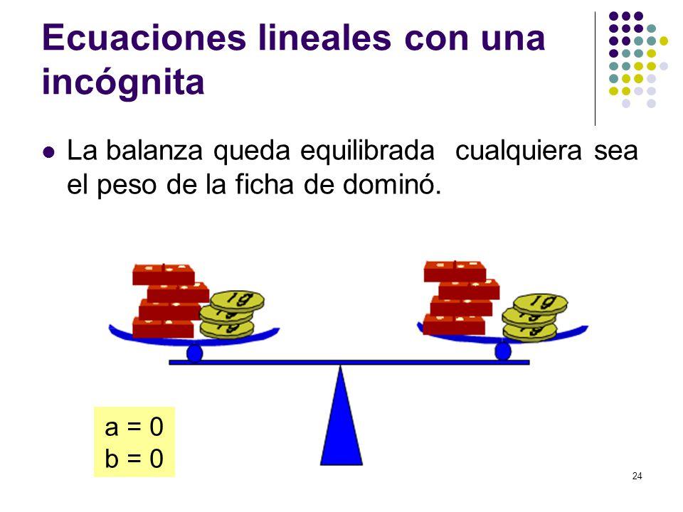 24 Ecuaciones lineales con una incógnita La balanza queda equilibrada cualquiera sea el peso de la ficha de dominó. a = 0 b = 0