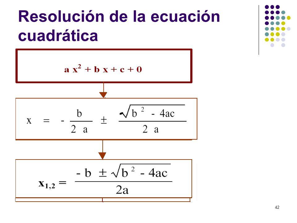 42 Resolución de la ecuación cuadrática