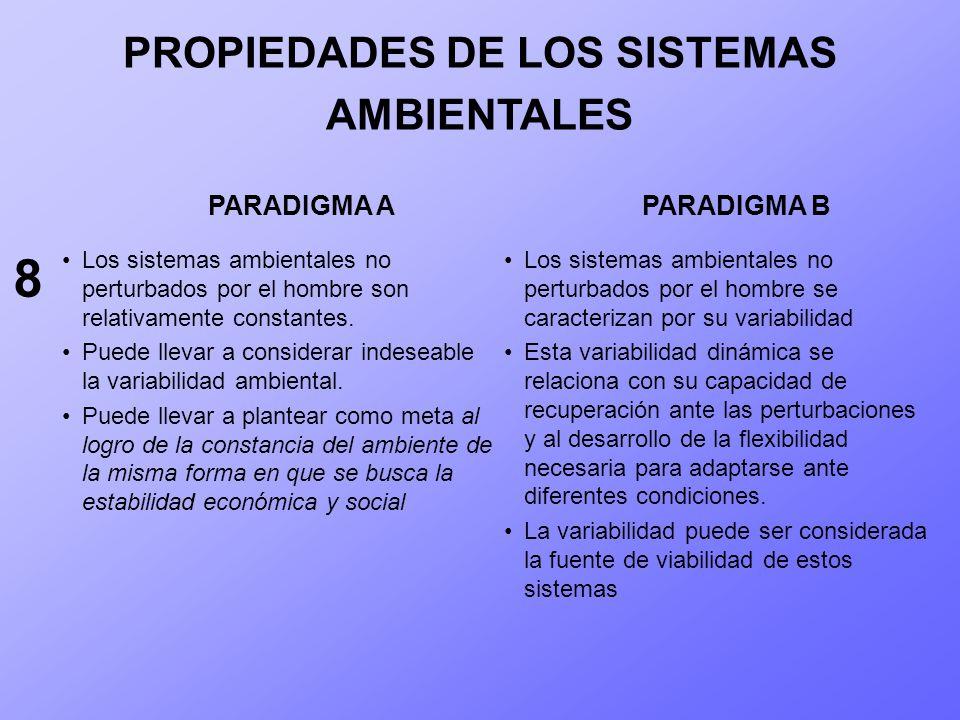 PROPIEDADES DE LOS SISTEMAS AMBIENTALES Los sistemas ambientales no perturbados por el hombre son relativamente constantes. Puede llevar a considerar