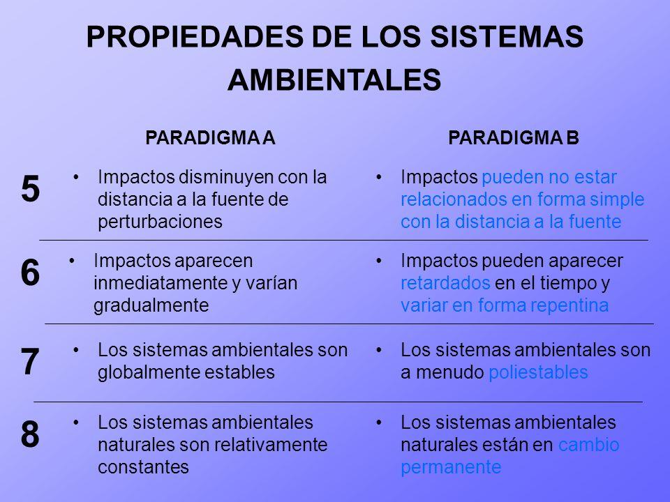 PROPIEDADES DE LOS SISTEMAS AMBIENTALES PARADIGMA APARADIGMA B Impactos disminuyen con la distancia a la fuente de perturbaciones Impactos pueden no e