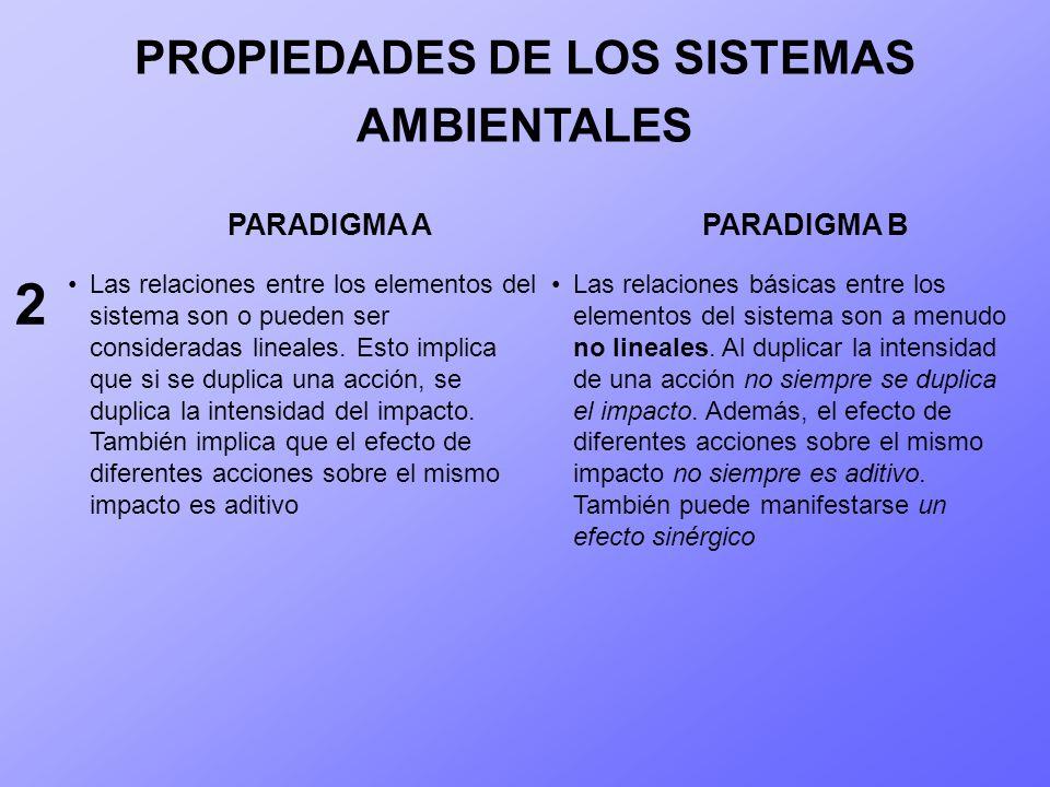 PROPIEDADES DE LOS SISTEMAS AMBIENTALES Las relaciones entre los elementos del sistema son o pueden ser consideradas lineales. Esto implica que si se