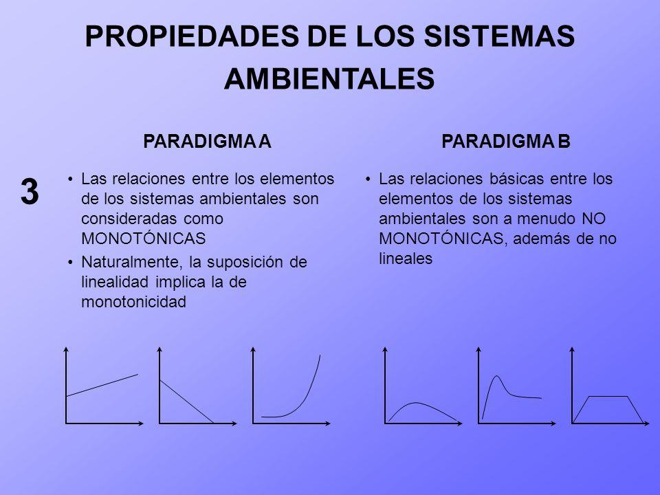 PROPIEDADES DE LOS SISTEMAS AMBIENTALES Las relaciones entre los elementos de los sistemas ambientales son consideradas como MONOTÓNICAS Naturalmente,