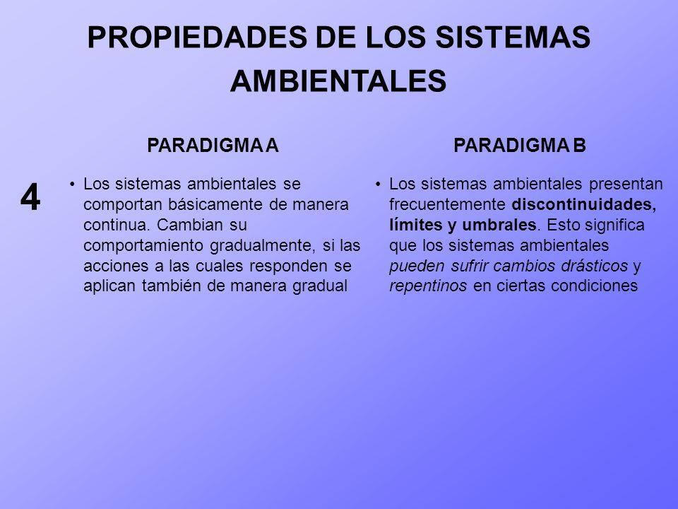 PROPIEDADES DE LOS SISTEMAS AMBIENTALES Los sistemas ambientales se comportan básicamente de manera continua. Cambian su comportamiento gradualmente,