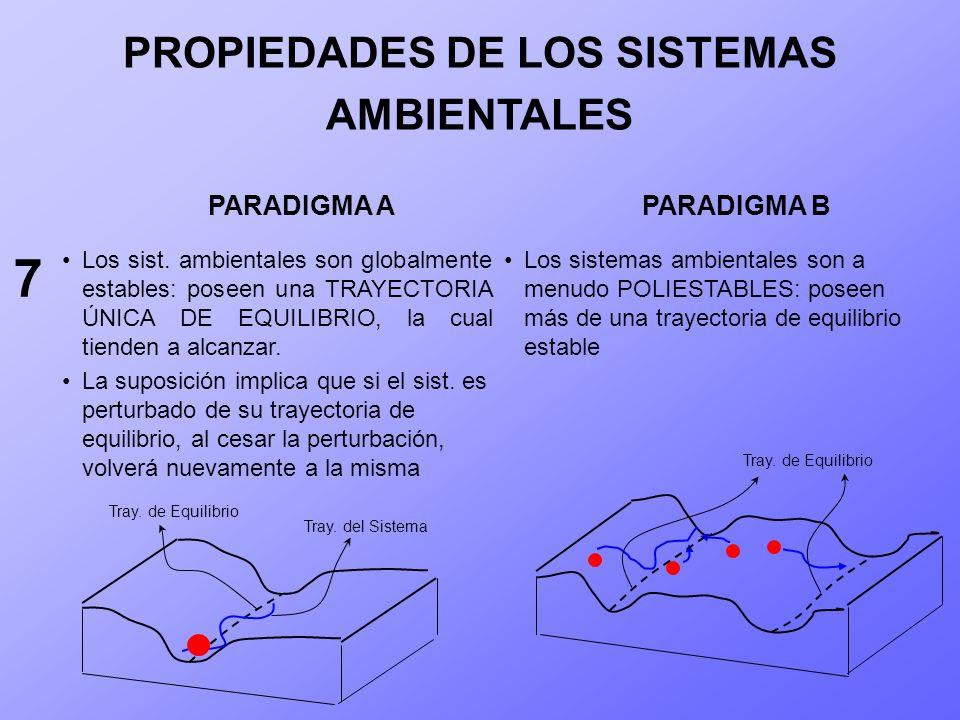 PROPIEDADES DE LOS SISTEMAS AMBIENTALES Los sist. ambientales son globalmente estables: poseen una TRAYECTORIA ÚNICA DE EQUILIBRIO, la cual tienden a
