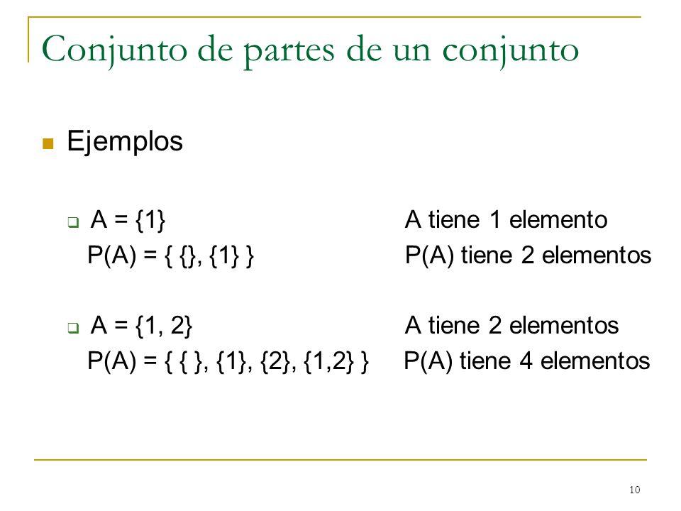 10 Conjunto de partes de un conjunto Ejemplos A = {1} A tiene 1 elemento P(A) = { {}, {1} } P(A) tiene 2 elementos A = {1, 2} A tiene 2 elementos P(A) = { { }, {1}, {2}, {1,2} } P(A) tiene 4 elementos