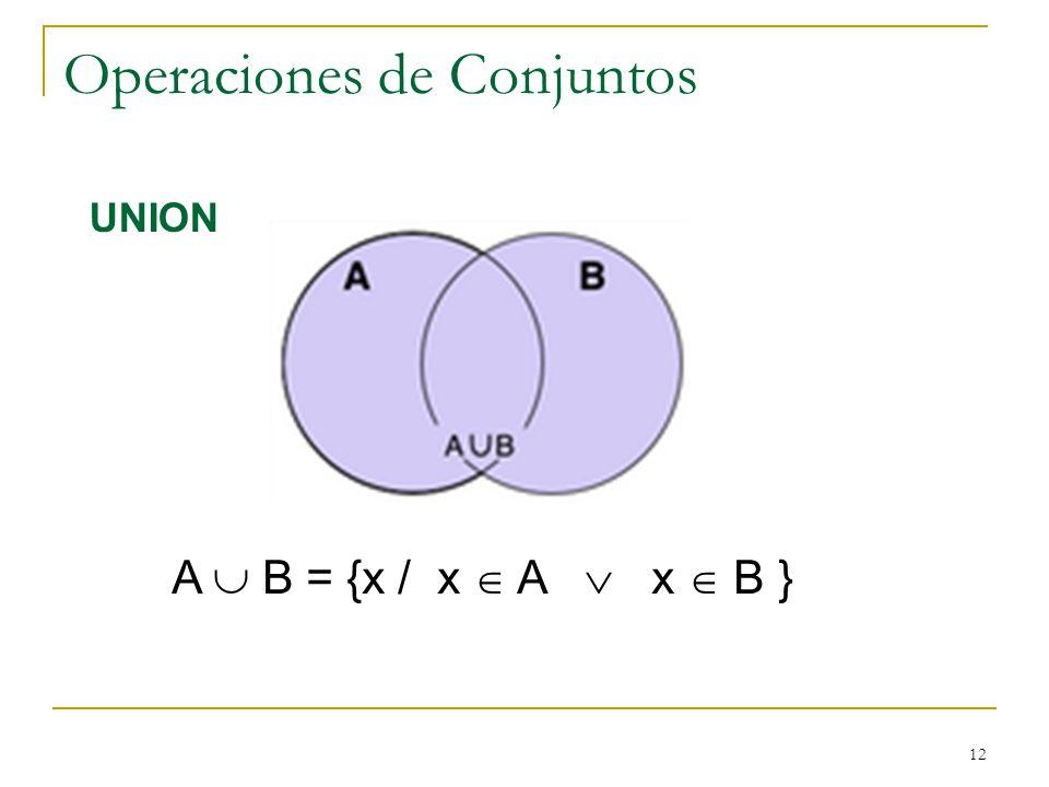 12 Operaciones de Conjuntos A B = {x / x A x B } UNION