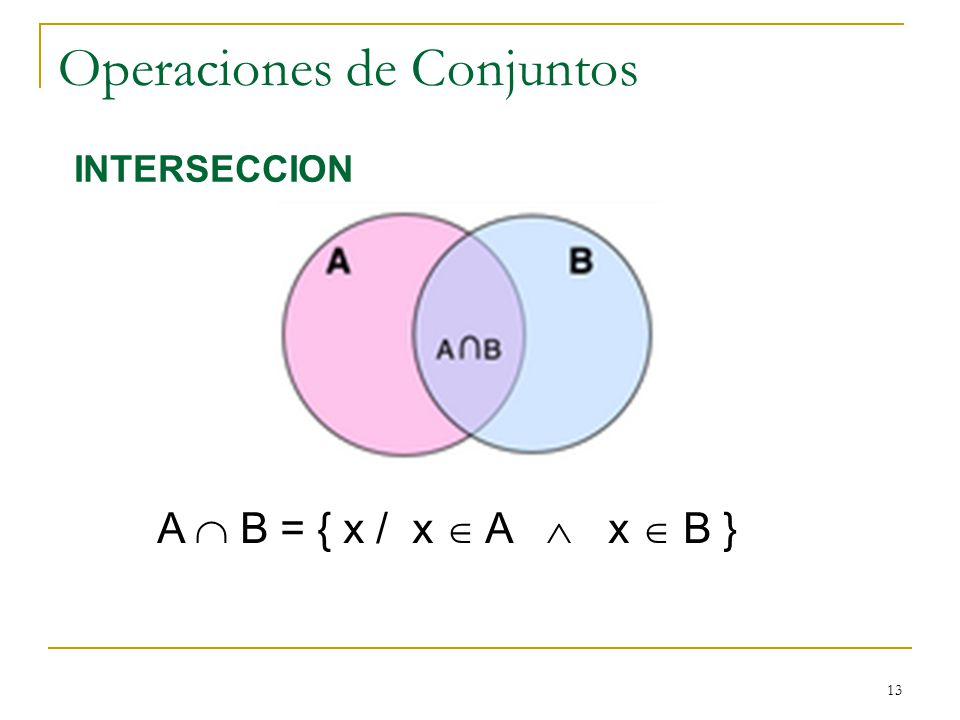 13 Operaciones de Conjuntos A B = { x / x A x B } INTERSECCION