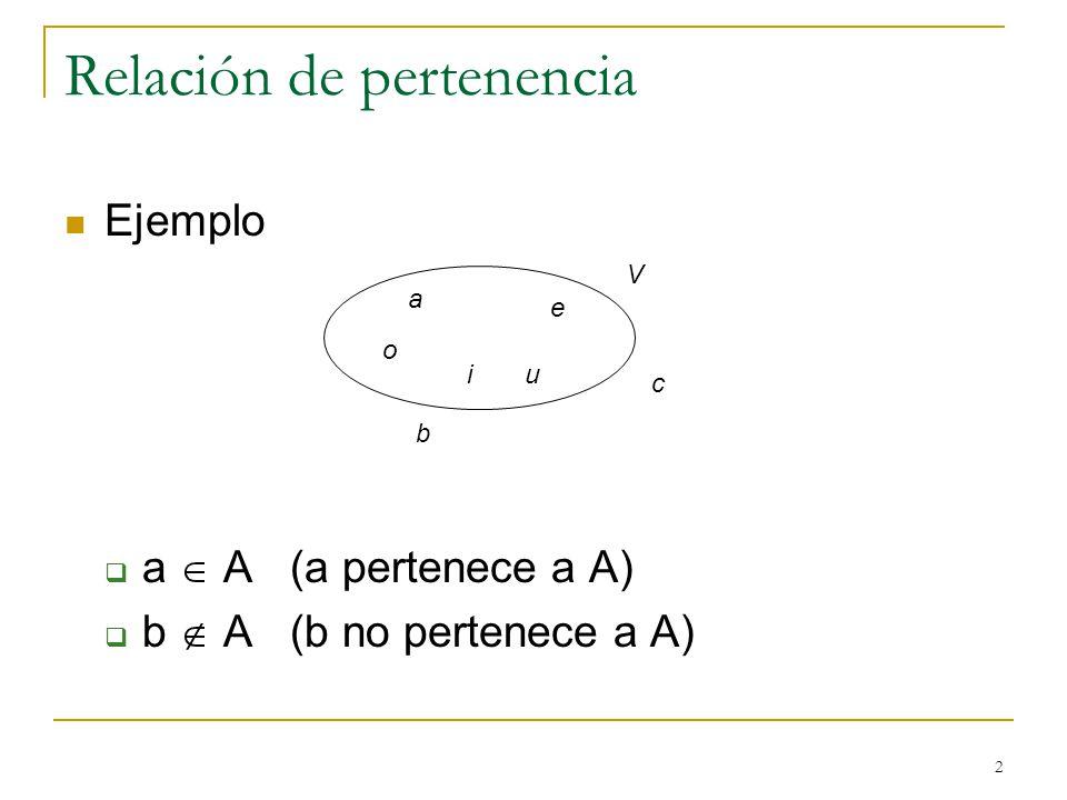 2 Ejemplo a A (a pertenece a A) b A (b no pertenece a A) a Relación de pertenencia e i b c o u V