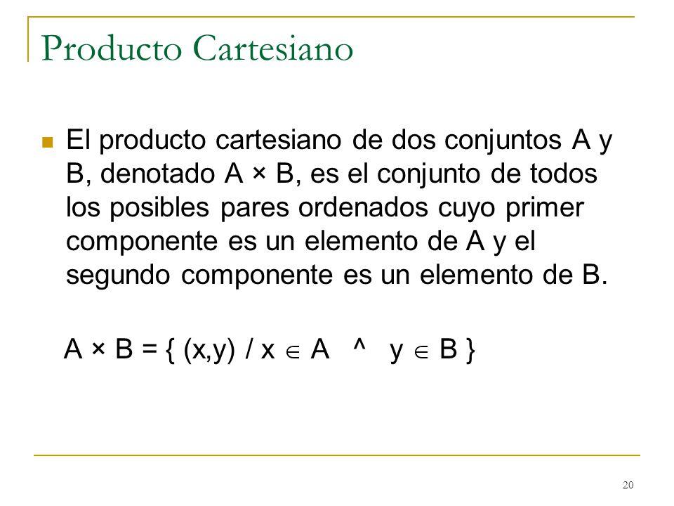 20 Producto Cartesiano El producto cartesiano de dos conjuntos A y B, denotado A × B, es el conjunto de todos los posibles pares ordenados cuyo primer componente es un elemento de A y el segundo componente es un elemento de B.