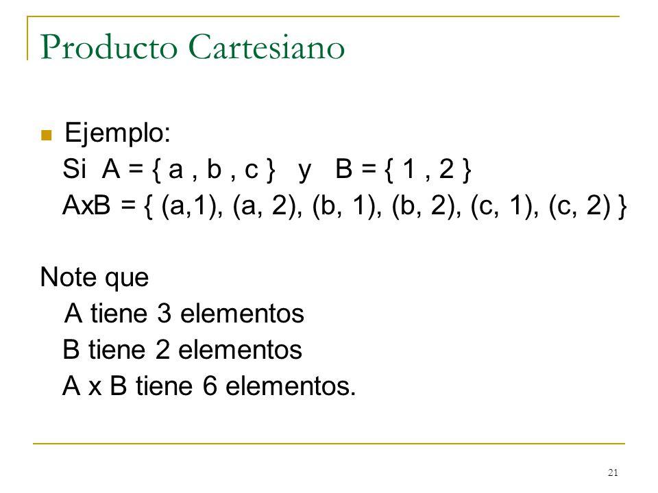 21 Producto Cartesiano Ejemplo: Si A = { a, b, c } y B = { 1, 2 } AxB = { (a,1), (a, 2), (b, 1), (b, 2), (c, 1), (c, 2) } Note que A tiene 3 elementos B tiene 2 elementos A x B tiene 6 elementos.