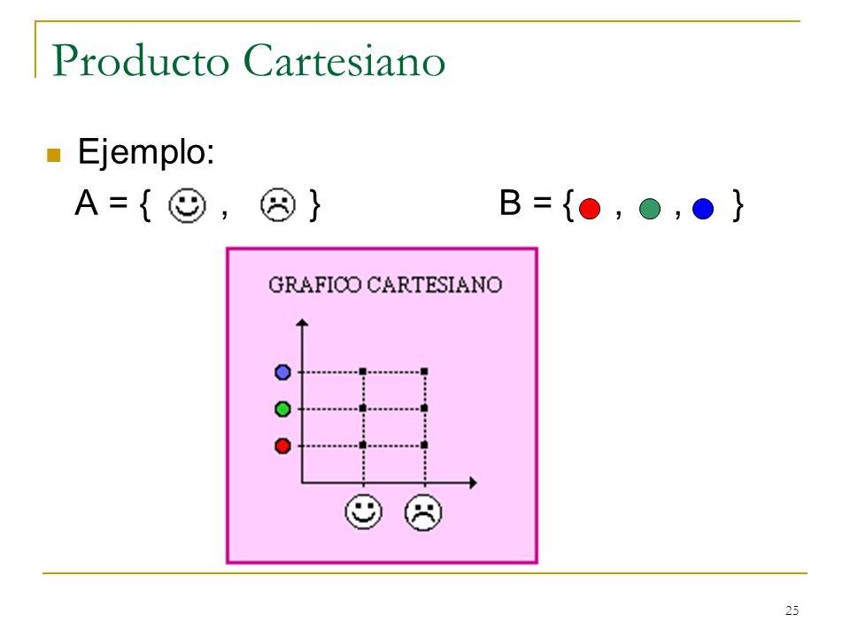 25 Producto Cartesiano Ejemplo: A = {, } B = {,, }