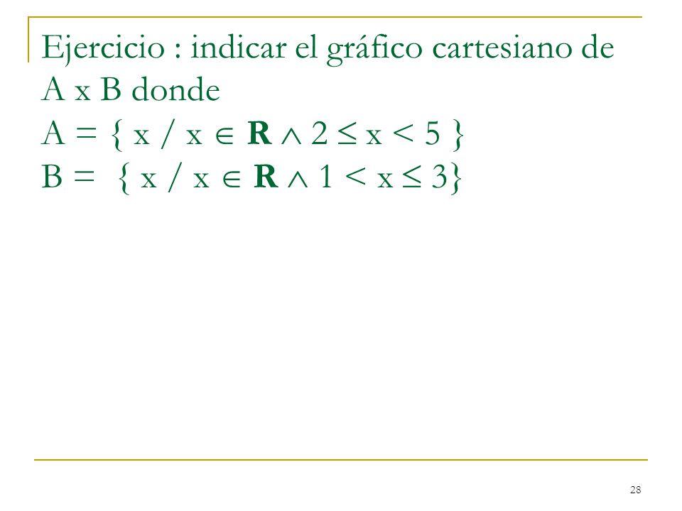 28 Ejercicio : indicar el gráfico cartesiano de A x B donde A = { x / x R 2 x < 5 } B = { x / x R 1 < x 3}