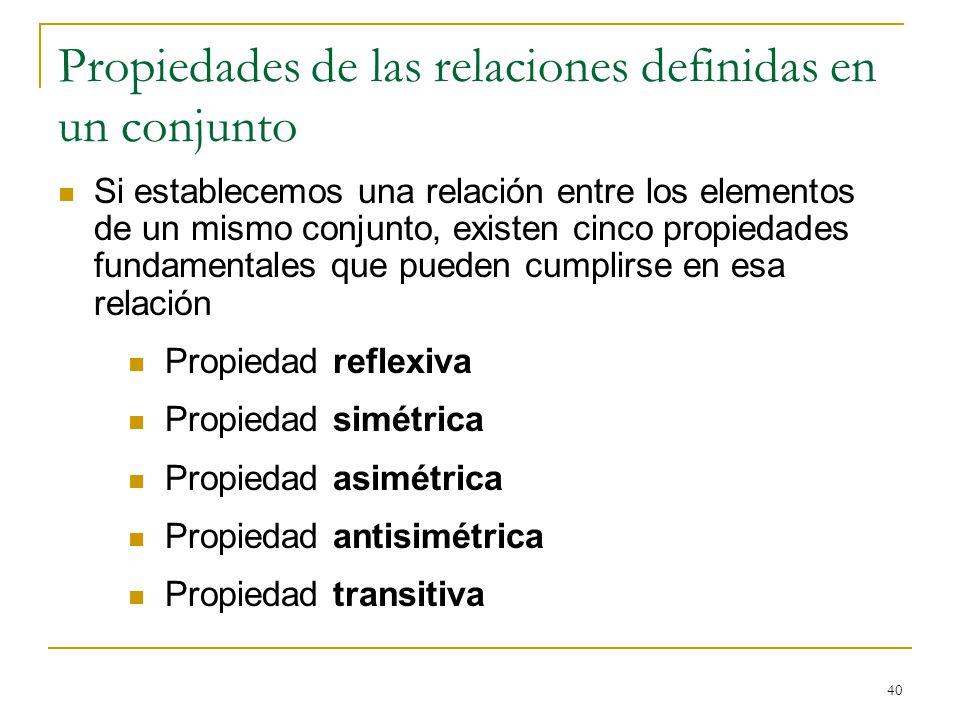 40 Propiedades de las relaciones definidas en un conjunto Si establecemos una relación entre los elementos de un mismo conjunto, existen cinco propiedades fundamentales que pueden cumplirse en esa relación Propiedad reflexiva Propiedad simétrica Propiedad asimétrica Propiedad antisimétrica Propiedad transitiva