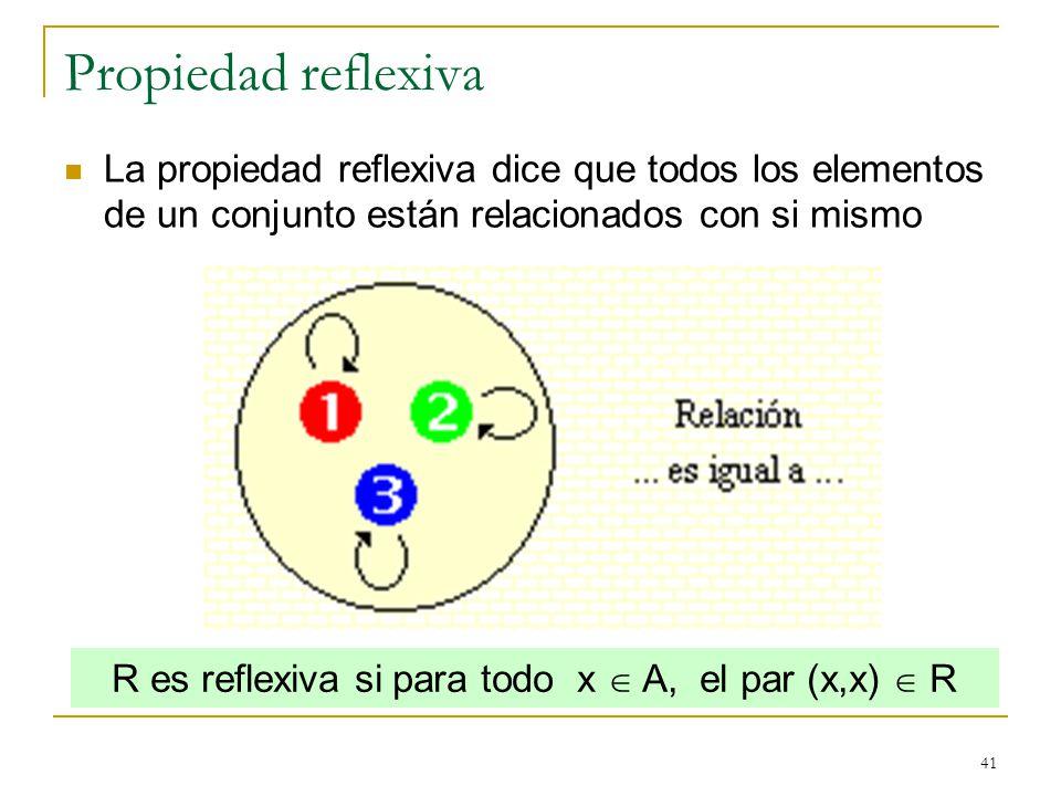 41 Propiedad reflexiva La propiedad reflexiva dice que todos los elementos de un conjunto están relacionados con si mismo R es reflexiva si para todo x A, el par (x,x) R