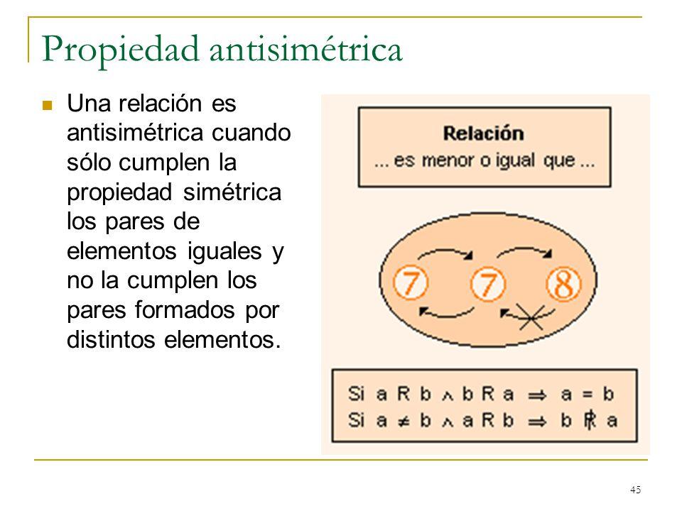 45 Propiedad antisimétrica Una relación es antisimétrica cuando sólo cumplen la propiedad simétrica los pares de elementos iguales y no la cumplen los pares formados por distintos elementos.