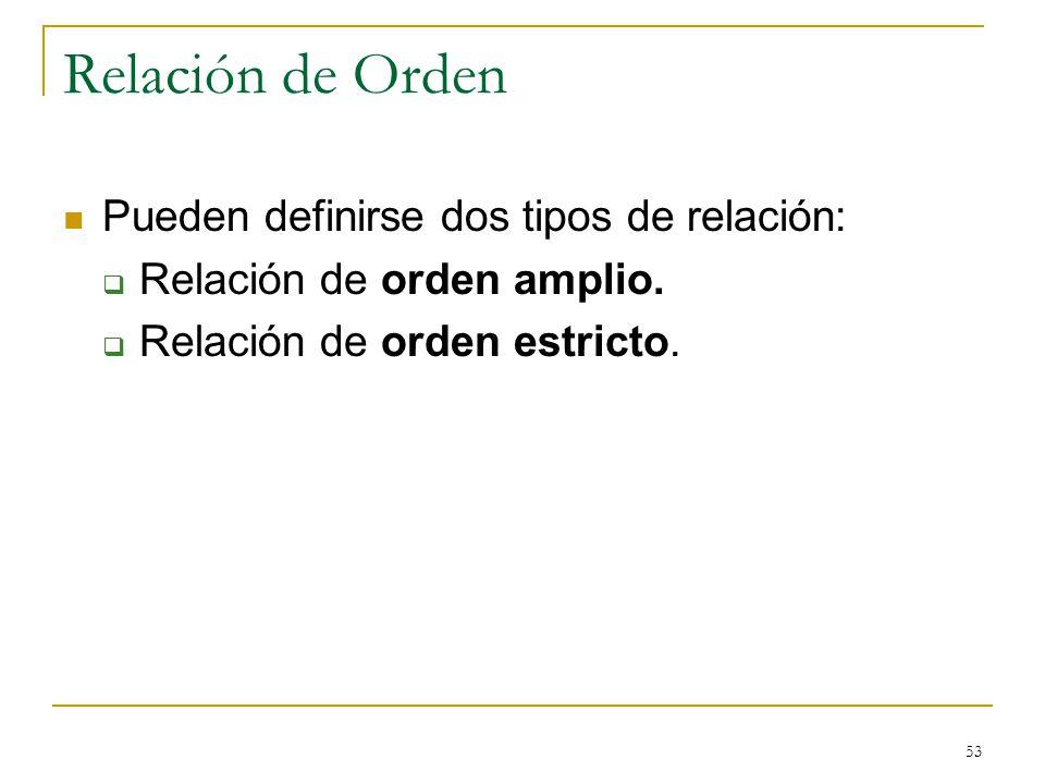 53 Relación de Orden Pueden definirse dos tipos de relación: Relación de orden amplio. Relación de orden estricto.