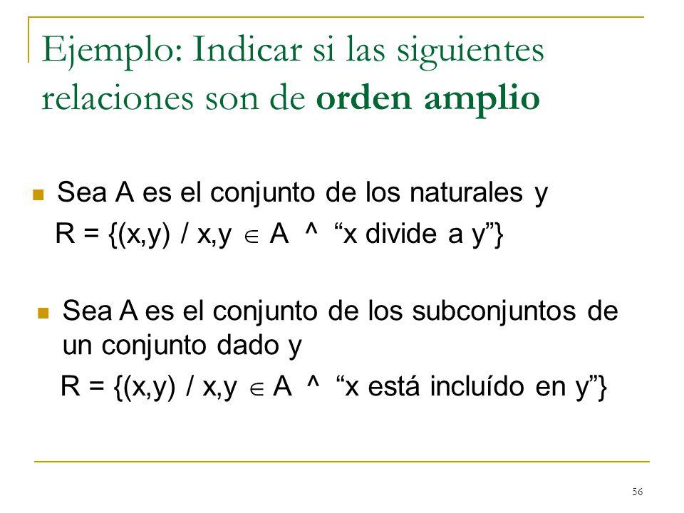 56 Ejemplo: Indicar si las siguientes relaciones son de orden amplio Sea A es el conjunto de los naturales y R = {(x,y) / x,y A ^ x divide a y} Sea A es el conjunto de los subconjuntos de un conjunto dado y R = {(x,y) / x,y A ^ x está incluído en y}