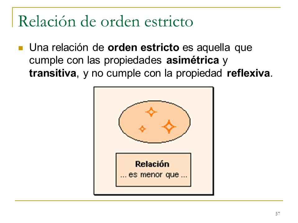 57 Relación de orden estricto Una relación de orden estricto es aquella que cumple con las propiedades asimétrica y transitiva, y no cumple con la pro