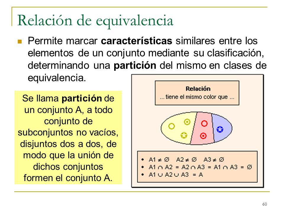 60 Relación de equivalencia Permite marcar características similares entre los elementos de un conjunto mediante su clasificación, determinando una partición del mismo en clases de equivalencia.