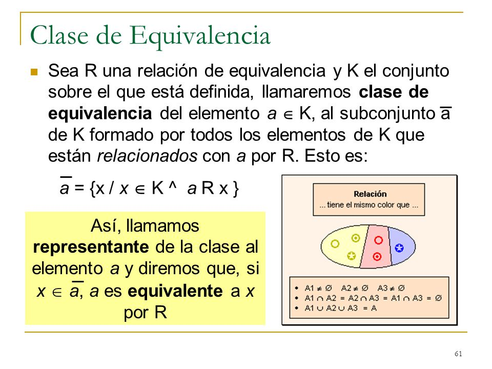 61 Clase de Equivalencia Sea R una relación de equivalencia y K el conjunto sobre el que está definida, llamaremos clase de equivalencia del elemento a K, al subconjunto a de K formado por todos los elementos de K que están relacionados con a por R.