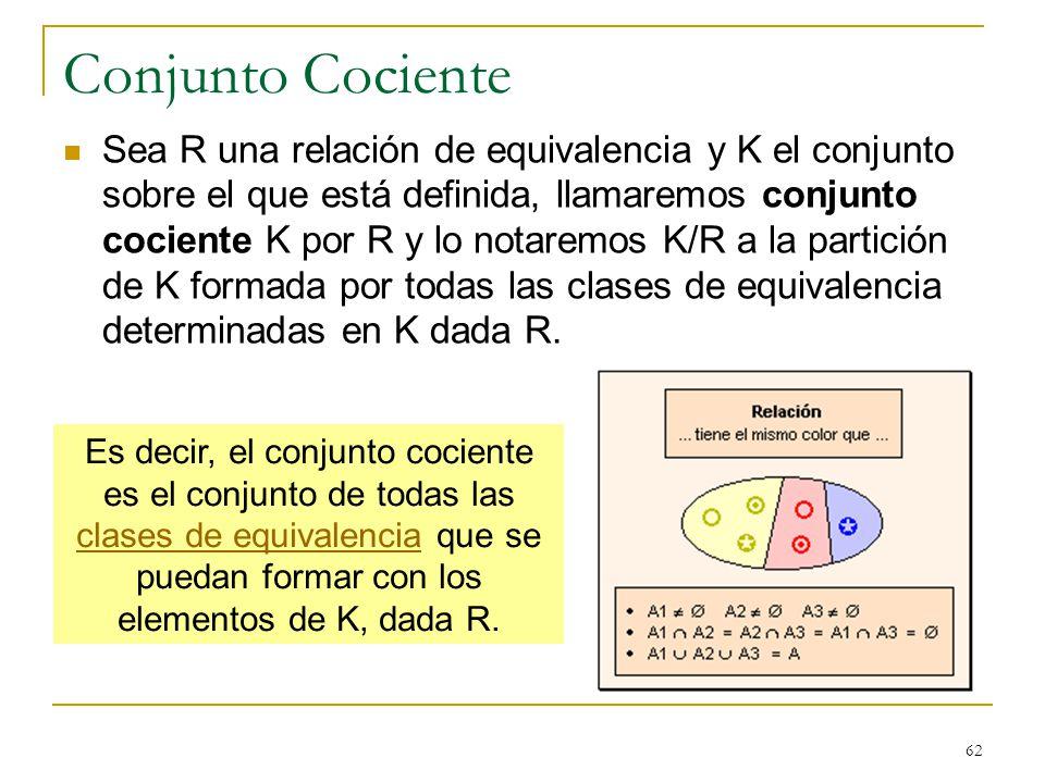 62 Conjunto Cociente Sea R una relación de equivalencia y K el conjunto sobre el que está definida, llamaremos conjunto cociente K por R y lo notaremos K/R a la partición de K formada por todas las clases de equivalencia determinadas en K dada R.