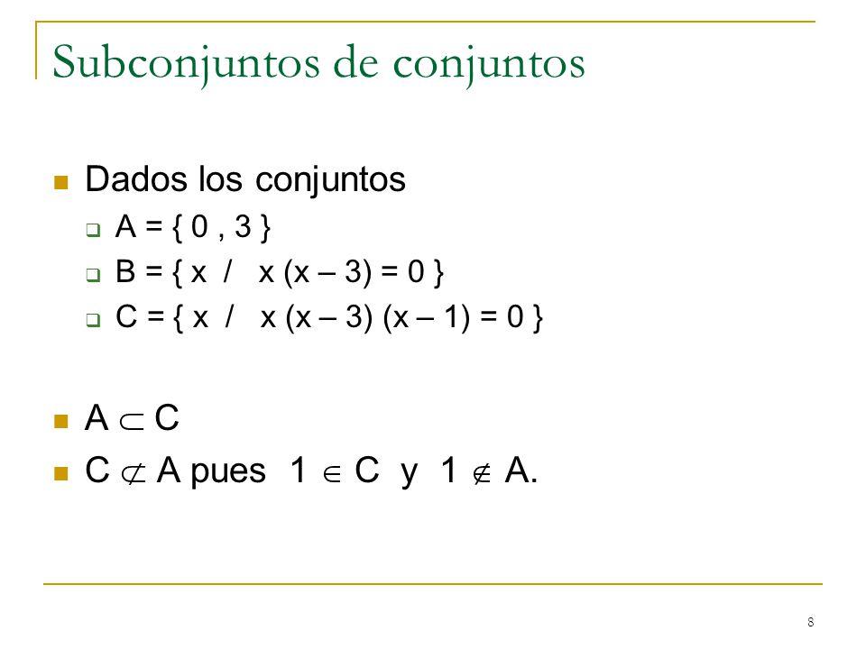 8 Subconjuntos de conjuntos Dados los conjuntos A = { 0, 3 } B = { x / x (x – 3) = 0 } C = { x / x (x – 3) (x – 1) = 0 } A C C A pues 1 C y 1 A.