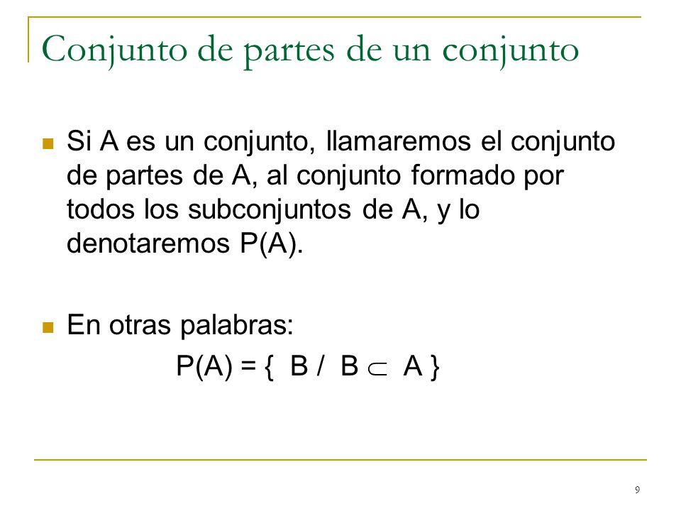 9 Conjunto de partes de un conjunto Si A es un conjunto, llamaremos el conjunto de partes de A, al conjunto formado por todos los subconjuntos de A, y lo denotaremos P(A).