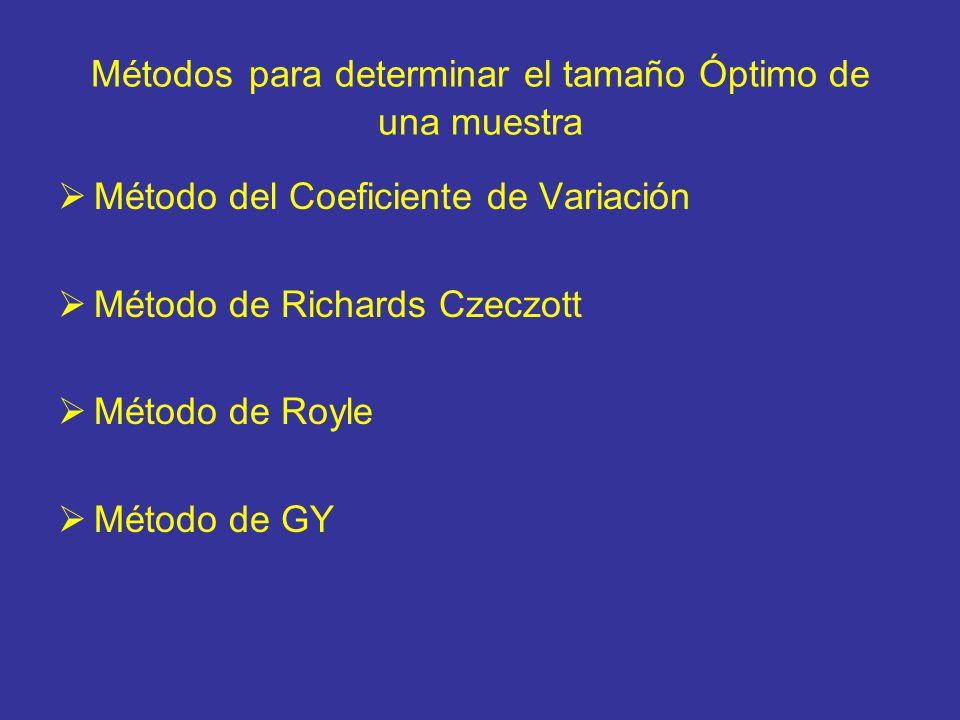 Métodos para determinar el tamaño Óptimo de una muestra Método del Coeficiente de Variación Método de Richards Czeczott Método de Royle Método de GY